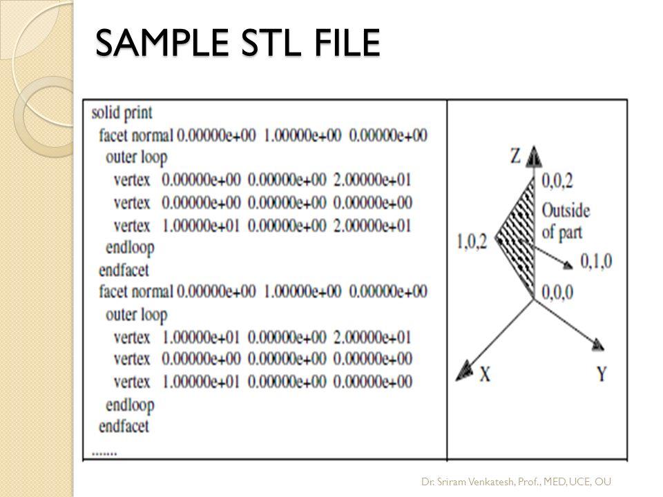 Rapid Prototyping Data Formats Rapid Prototyping