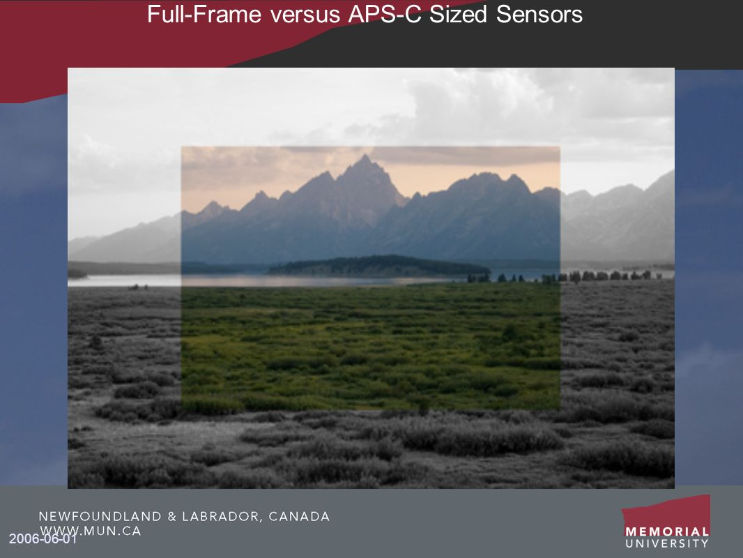 Full-Frame versus APS-C Sized Sensors