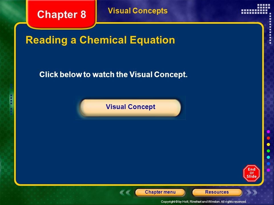 Reading a Chemical Equation