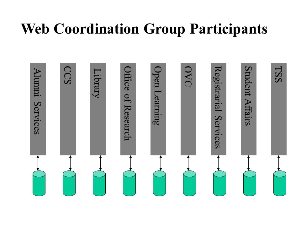 Web Coordination Group Participants