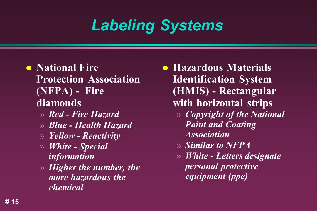 Labeling Systems National Fire Protection Association (NFPA) - Fire diamonds. Red - Fire Hazard. Blue - Health Hazard.