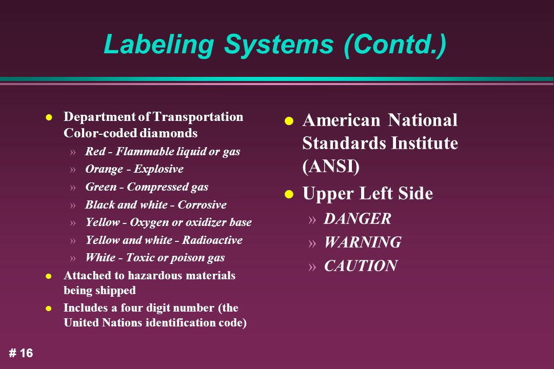 Labeling Systems (Contd.)