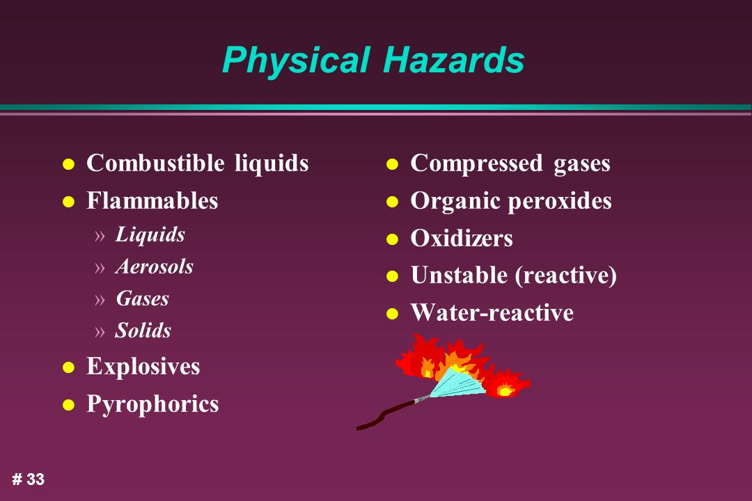 Physical Hazards Combustible liquids Flammables Explosives Pyrophorics