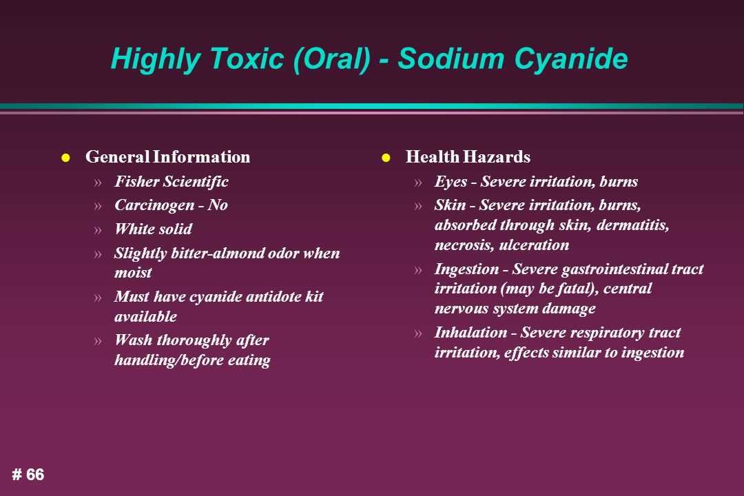 Highly Toxic (Oral) - Sodium Cyanide