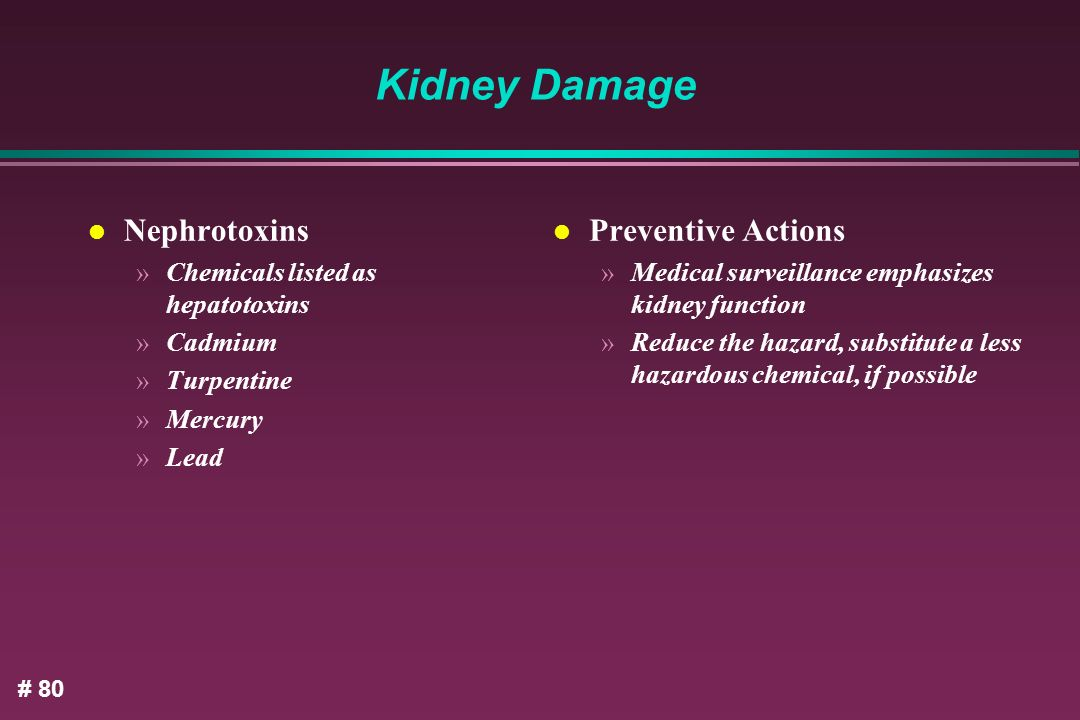 Kidney Damage Nephrotoxins Preventive Actions