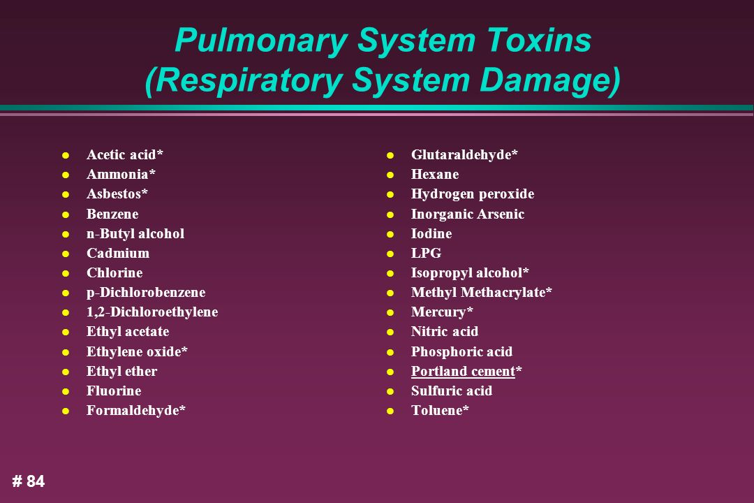 Pulmonary System Toxins (Respiratory System Damage)