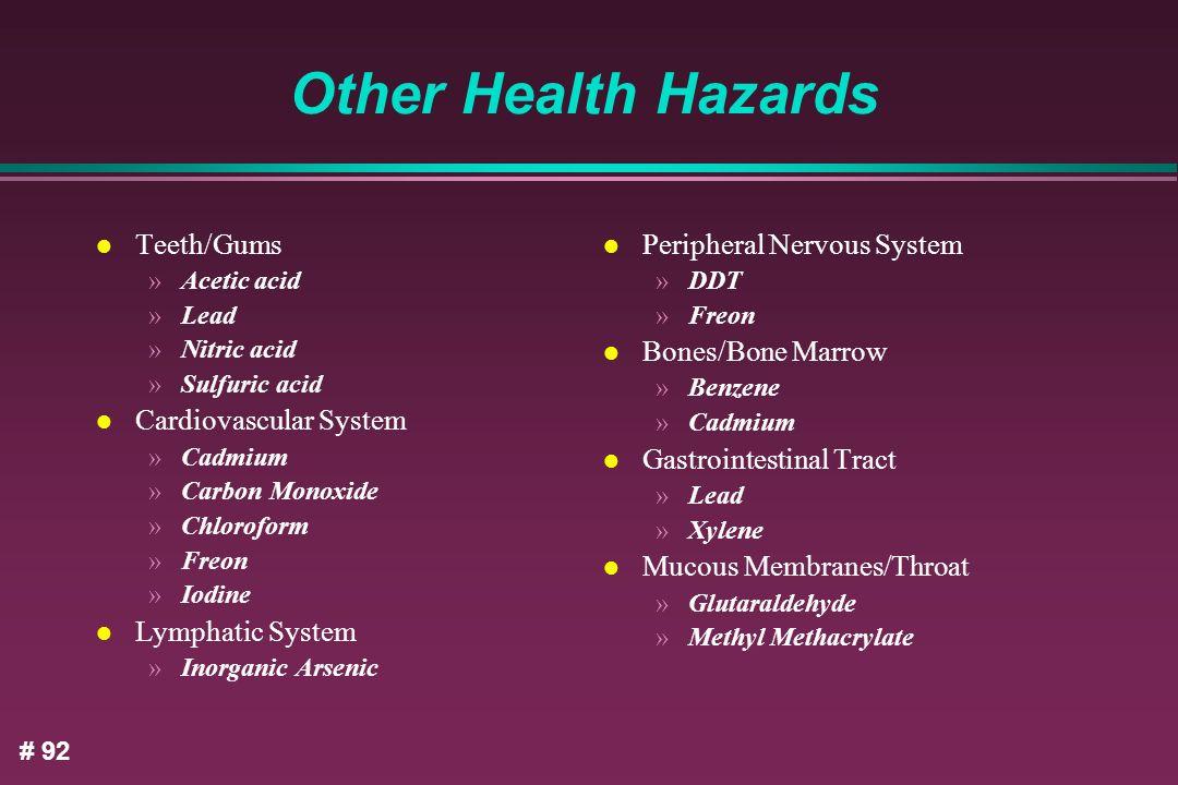 Other Health Hazards Teeth/Gums Cardiovascular System Lymphatic System