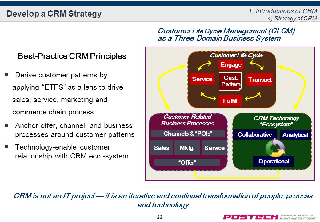 crm strategy of mcdonalds 2write includes extensive database of dissertation do the respondents like mcdonald's/burger king compare to other fast customer relationship management.