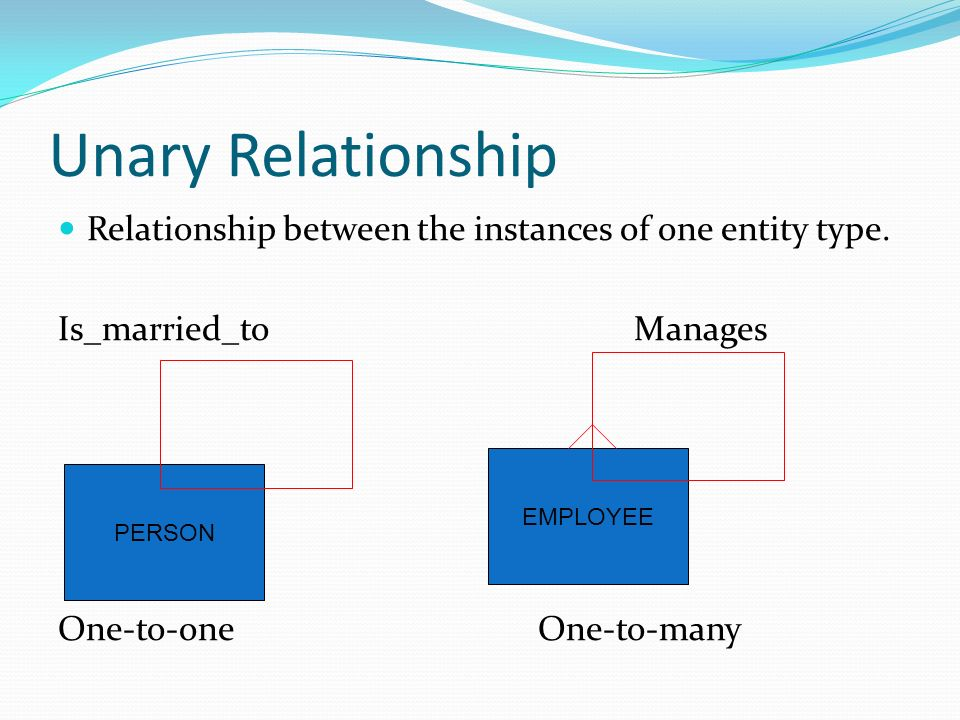 definition unary relationship example