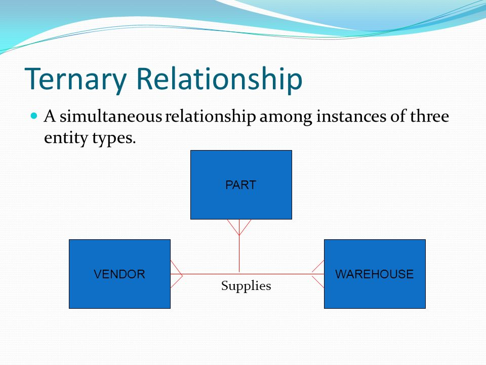 erd ternary relationship cardinality definition