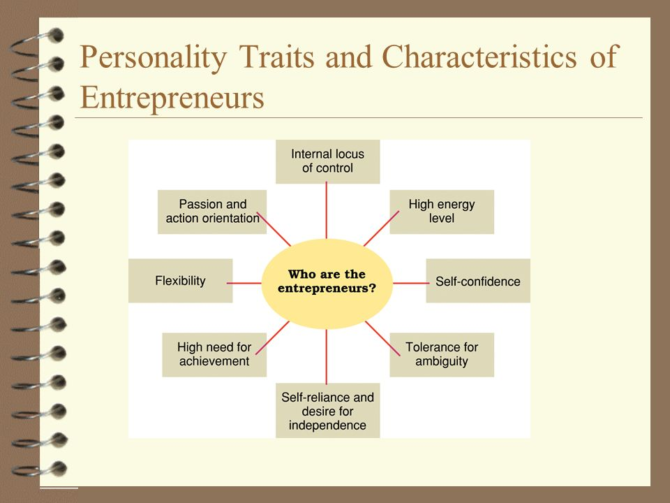 Personal qualities of successful entrepreneurs