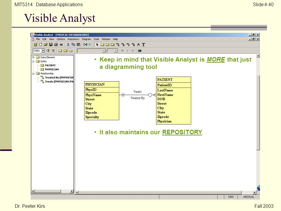 An introduction to using visual analyst to create an erd ppt keep in mind that visible analyst is more that just a diagramming tool ccuart Gallery