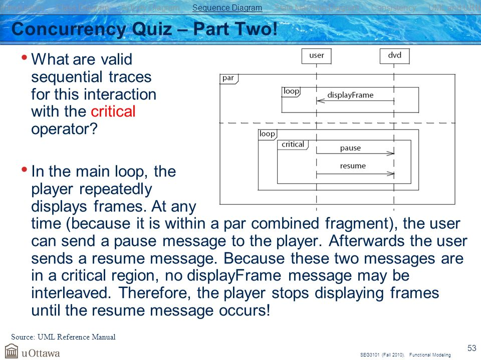 Behavioral modeling gregor v bochmann university of ottawa ppt concurrency quiz part two ccuart Image collections
