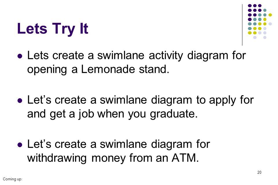 how to create a swimlane diagram