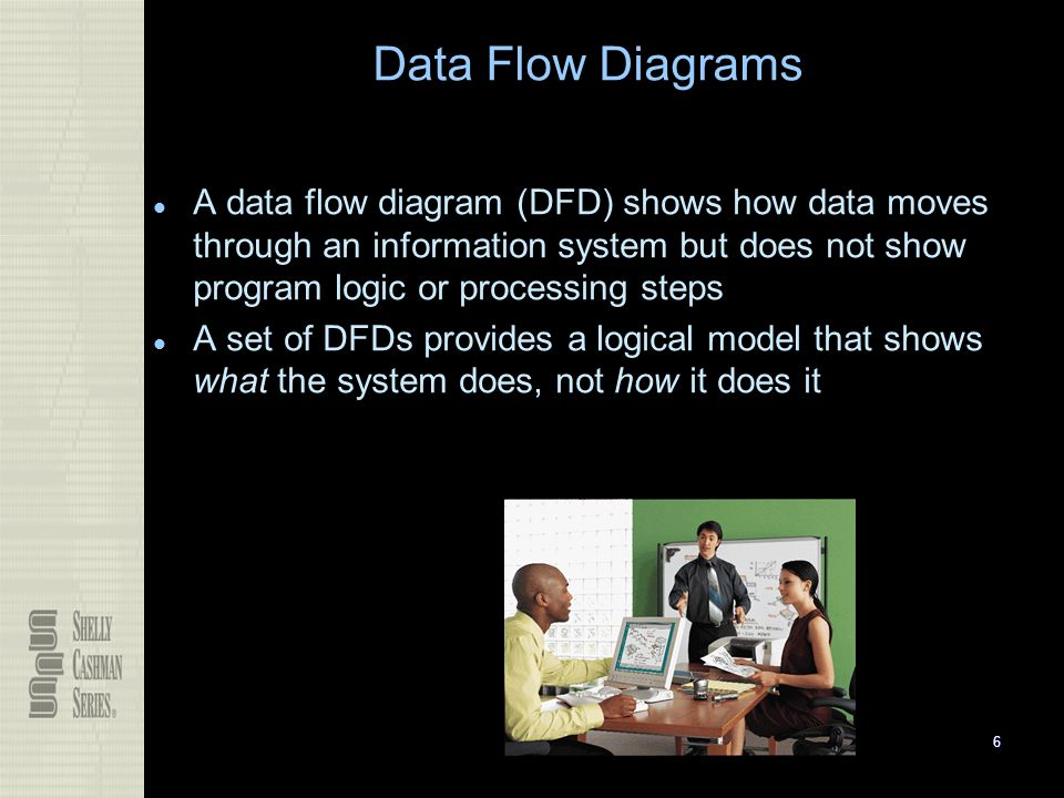 Data and Process Modeling - ppt download