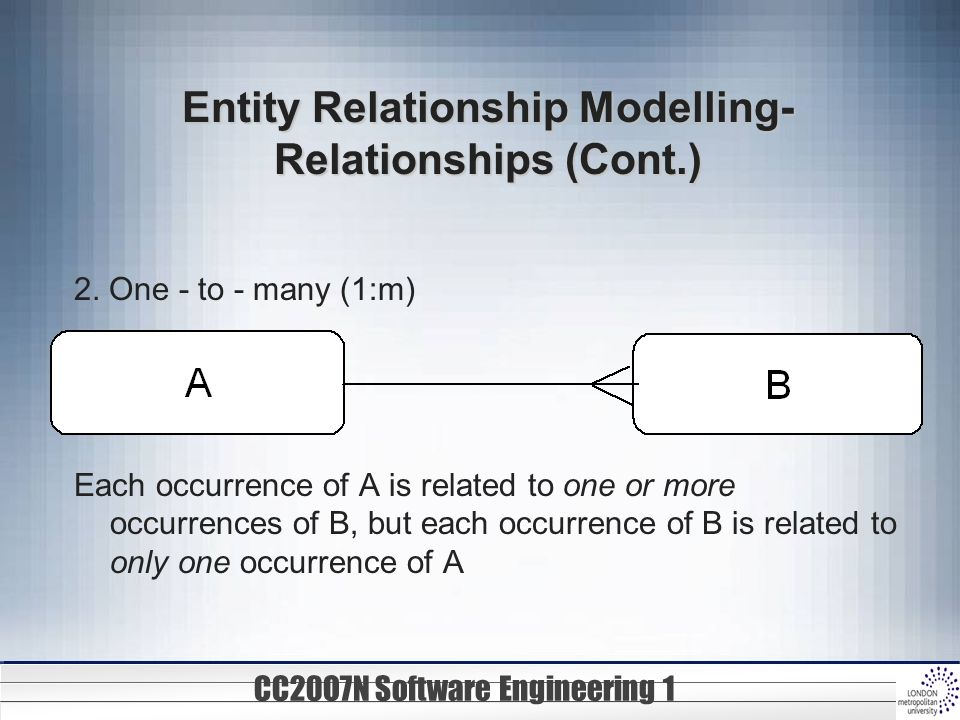 entity relationship modelling techniques