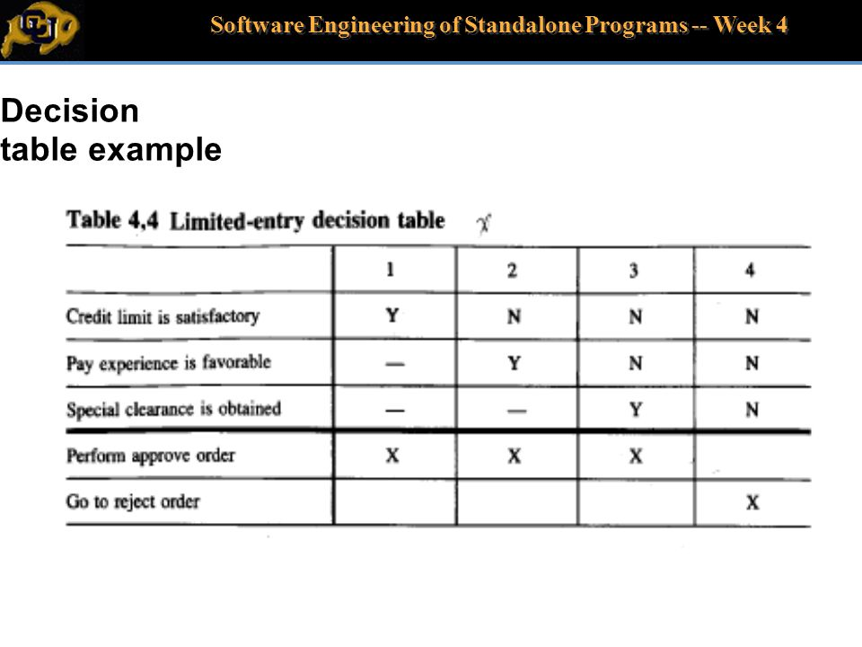 Use Case Internals Compare To Example In Larman Text P