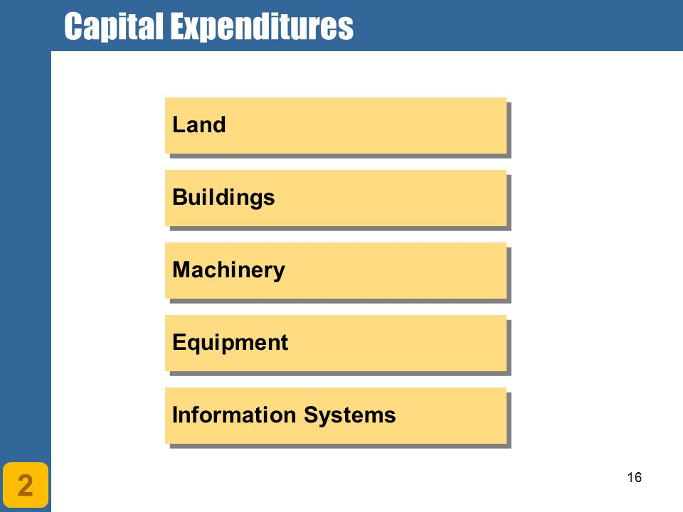 explain the needs of capital expenditure investment In terms of accounting, an expense is considered to be a capital expenditure when the asset is a newly purchased capital asset or an investment that improves the useful life of an existing capital .