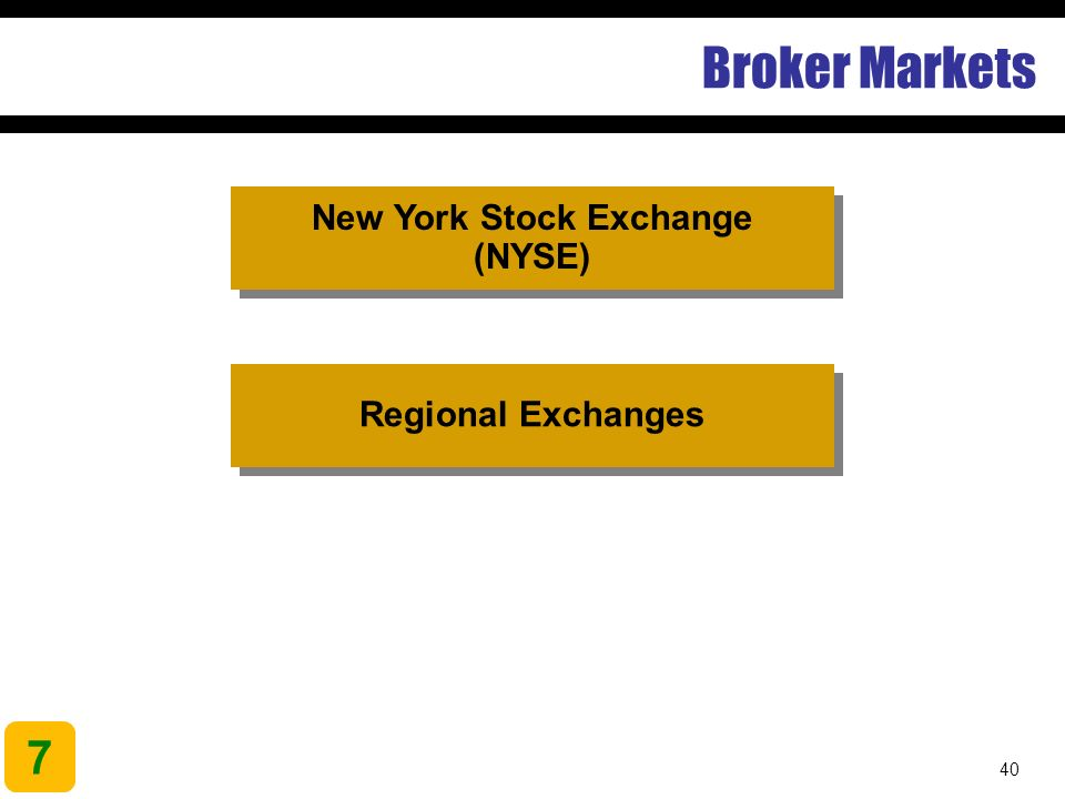 how to buy shares on nyse
