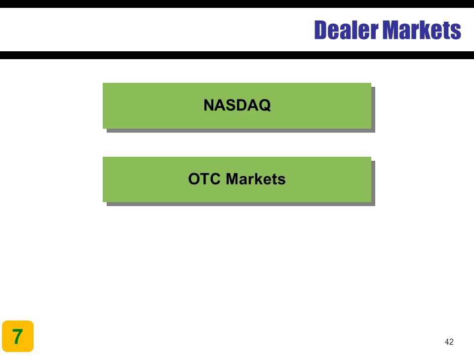nasdaq otc market in bangladesh The otc market provides an alternative to stock exchange listing for securities of issuers that either choose not to be listed on dhaka stock exchange or not to meet the relevant listing requirements.