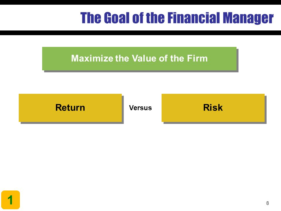 goals of financial management 6 goal of financial management: what goal should always motivate the actions of a firm's financial manager the goal of a financial manager is to maximize the long-term value of the firm this typically translates into maximizing the current shareholders' wealth.