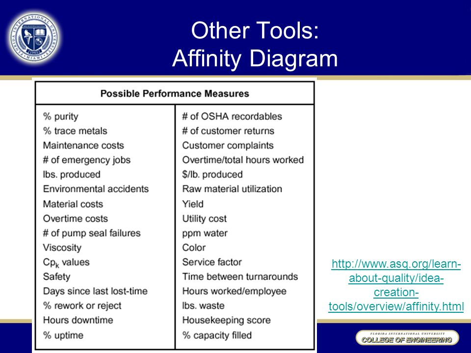 Chapter  Quality Tools  Ppt Video Online Download
