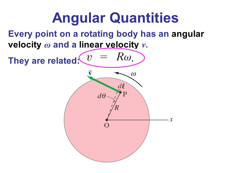 angular velocity and acceleration relationship goals