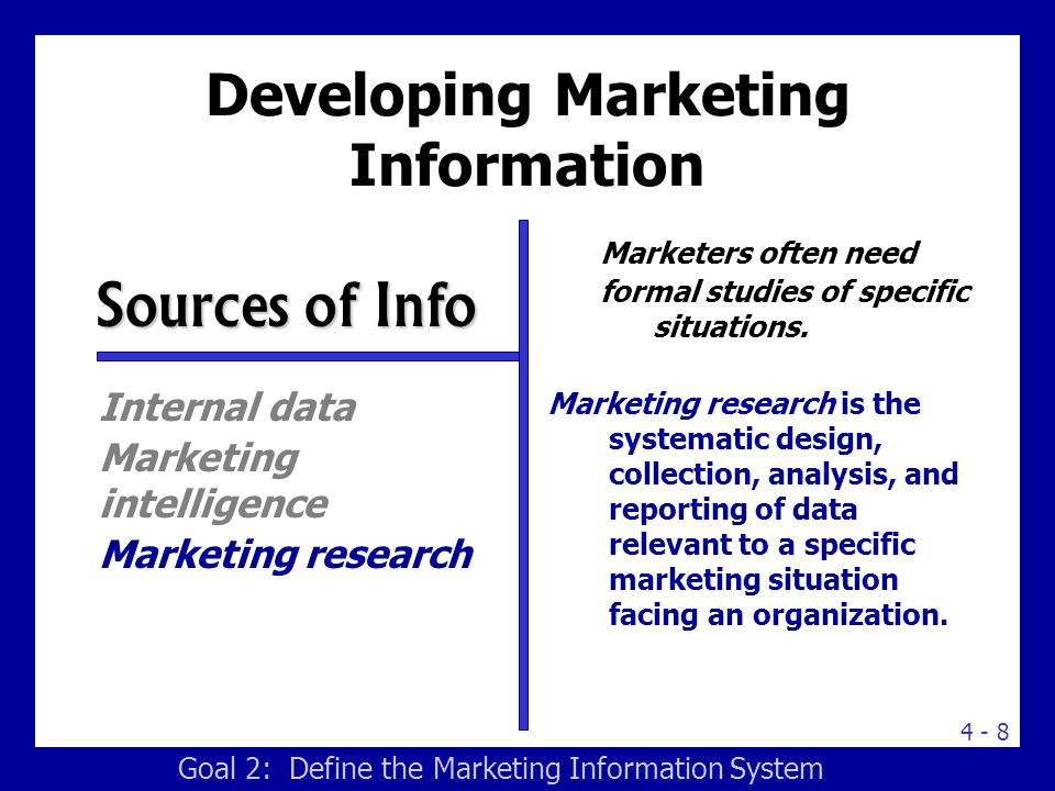 Companies use marketing research in a wide variety of situations.