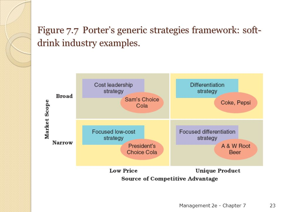 strategic management tourism industry porter Complementors, porter's sixth force, are companies or entities that sell or offer goods or services that are compatible with one another in the six forces of competition, an example of complementary industries is the tourism industry and the airline industry when a consumer heads to a tourist destination,.