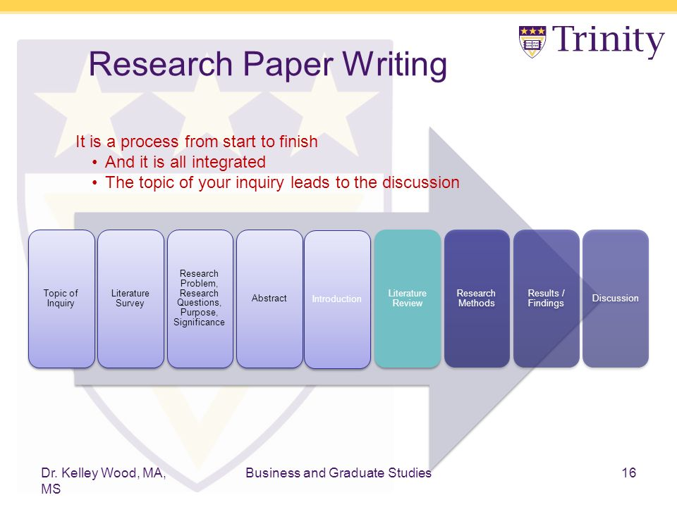 purpose of literature review in research paper Do you have an amazing research project and need to make a literature review of the related books to submit literature review writing is a tricky task.
