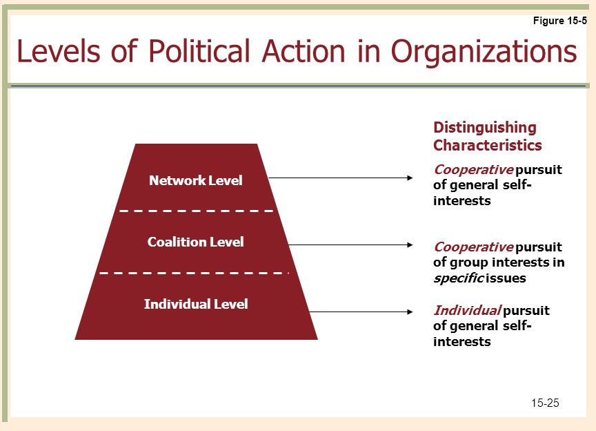 political maneuveringin organizations political maneuvering political Request (pdf) | a pragmatic study of | this study deals with strategic maneuvering in selected political interviews from the pragmatic point of view represented by two interviews with: cheney and obama the study attempts to investigate strategic maneuvering strategies and stages to achieve.