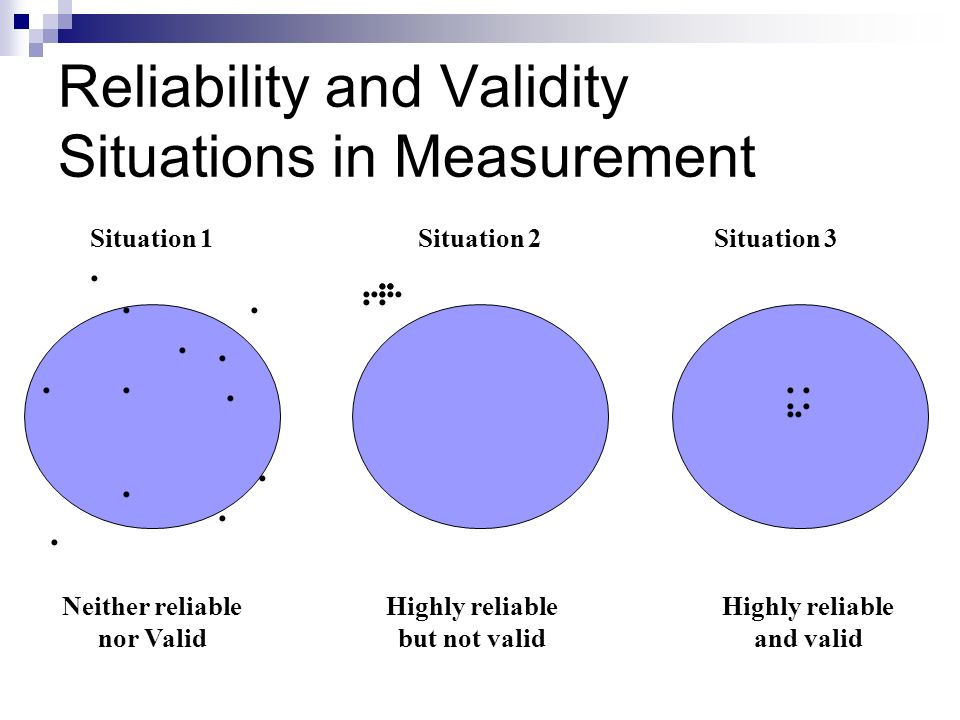 a valid measurement is reliable but a reliable measurement may not be valid Start studying measurement, reliability, validity can an instrument be valid but not reliable what type of reliability measure of agreement have 2.