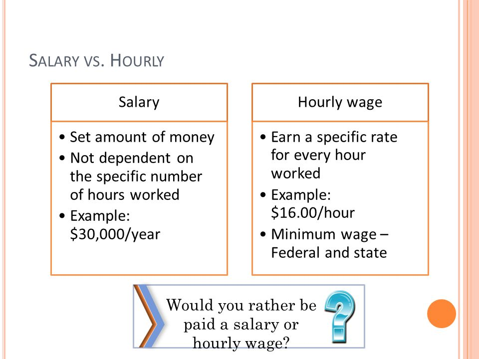 Payed or Paid: What's the Difference?