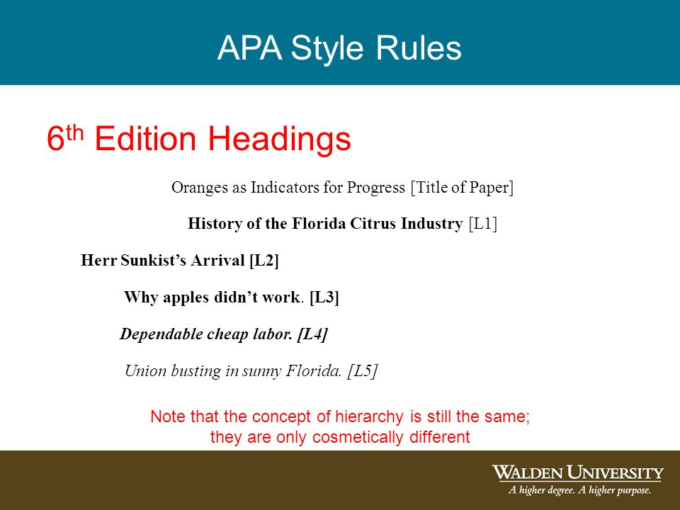 apa 6th edition essay headings Running head: sample apa paper for  see section 204 of the 6th edition of the publication  two spaces after sentence periods and (e) have headings if it.