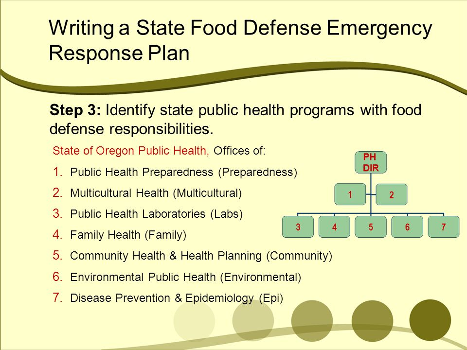 Writing a State Food Defense Emergency Response Plan