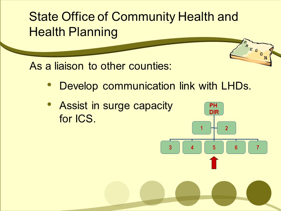 State Office of Community Health and Health Planning