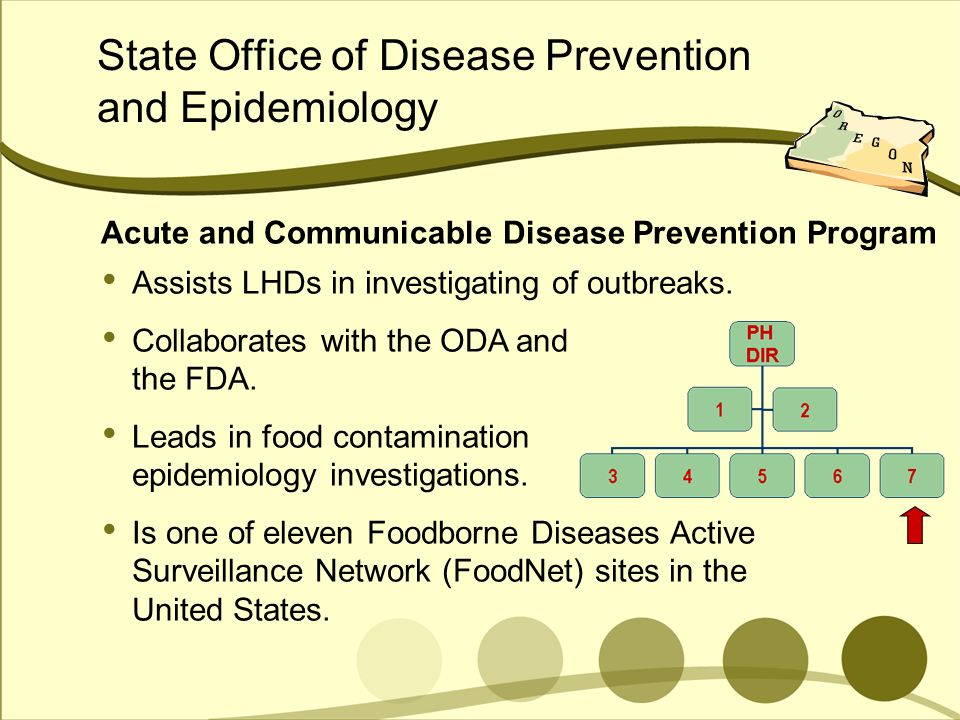State Office of Disease Prevention and Epidemiology