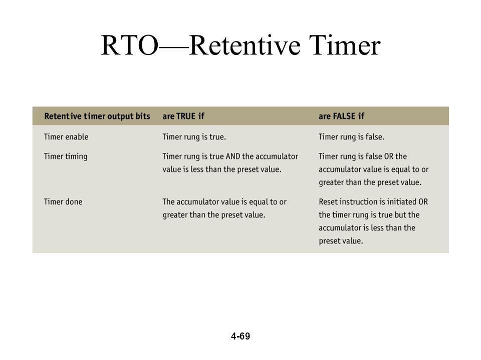 Retentive definition