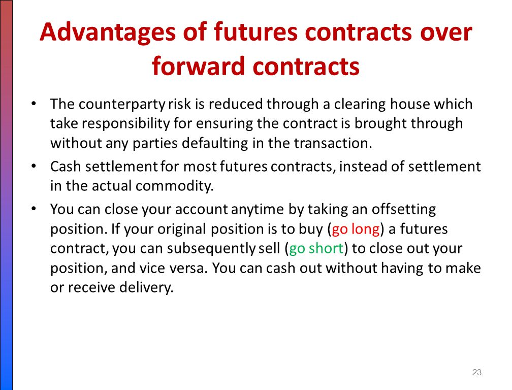 Chapter  Futures Derivatives  Ppt Download