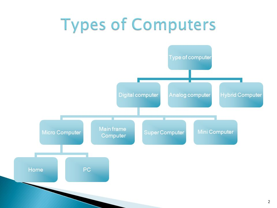 classes of computers Computer cases the most common system case type is the tower depending on the specific number of internal drive bays and the height of the tower, these cases can be further classified into mini-size, mid-size and full-size tower cases.