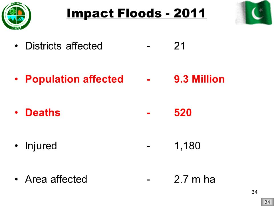 Impact Floods - 2011 Districts affected - 21