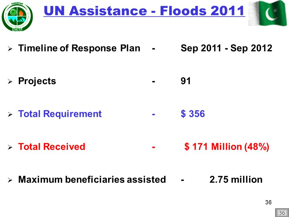 UN Assistance - Floods 2011 Timeline of Response Plan - Sep 2011 - Sep 2012. Projects - 91. Total Requirement - $ 356.