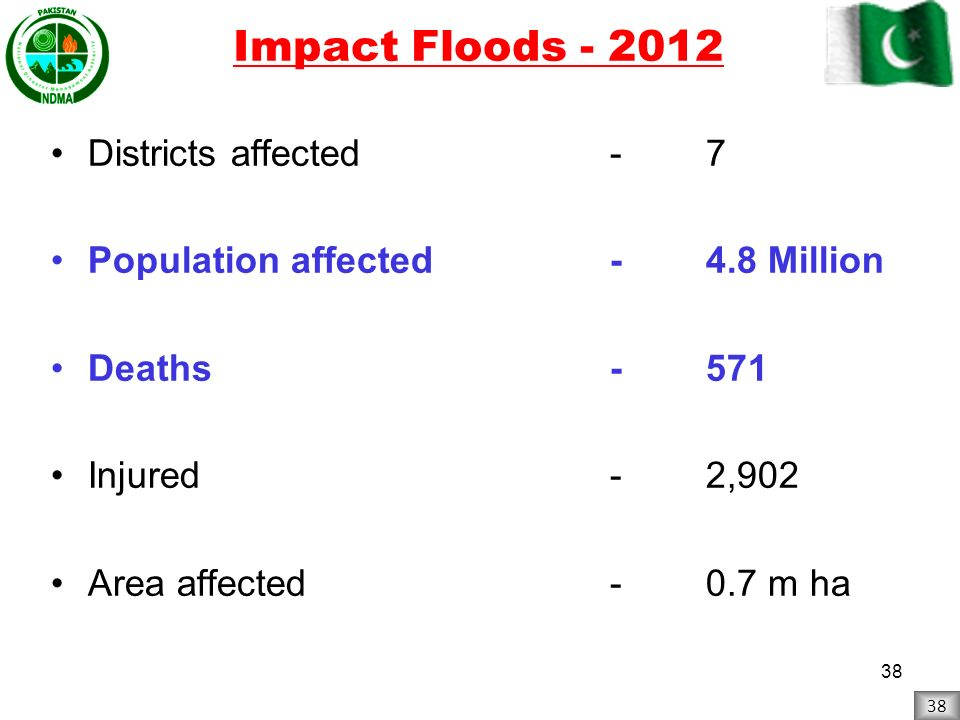 Impact Floods - 2012 Districts affected - 7