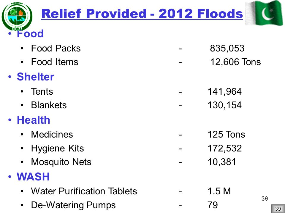 Relief Provided - 2012 Floods