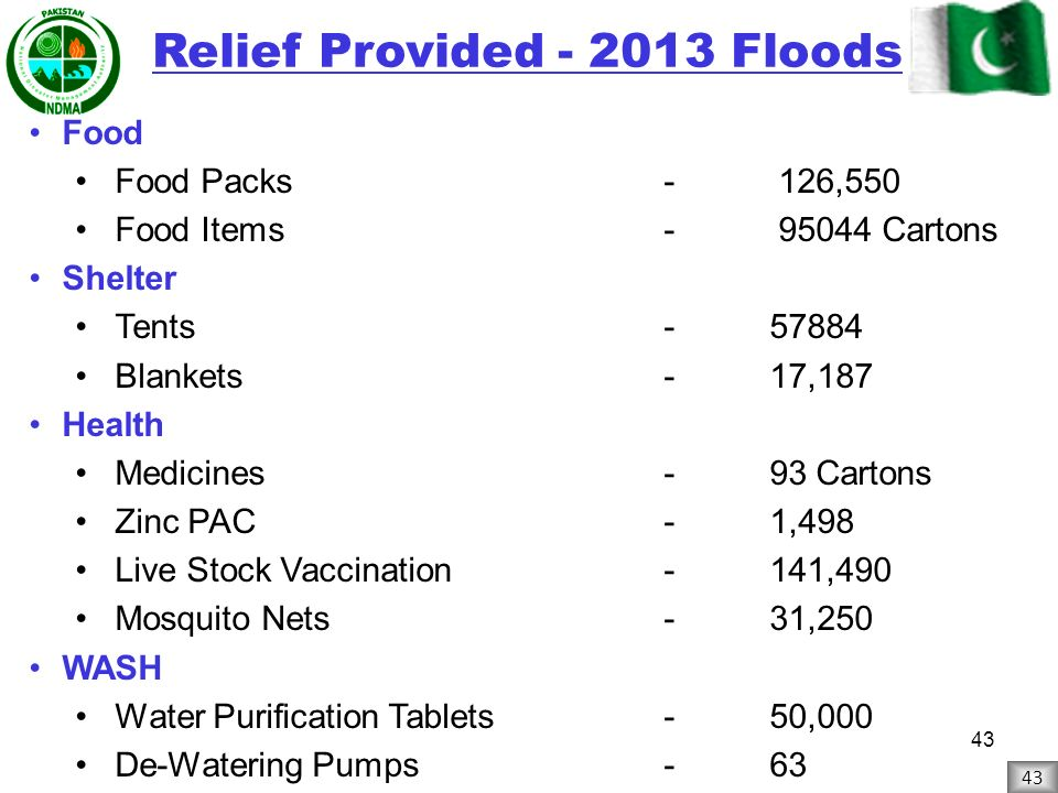 Relief Provided - 2013 Floods
