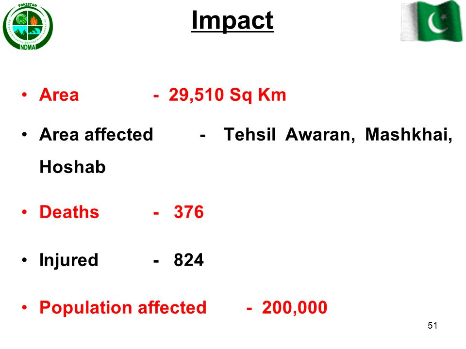 Impact Area - 29,510 Sq Km. Area affected - Tehsil Awaran, Mashkhai, Hoshab. Deaths