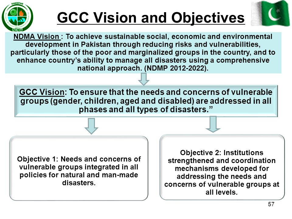 GCC Vision and Objectives