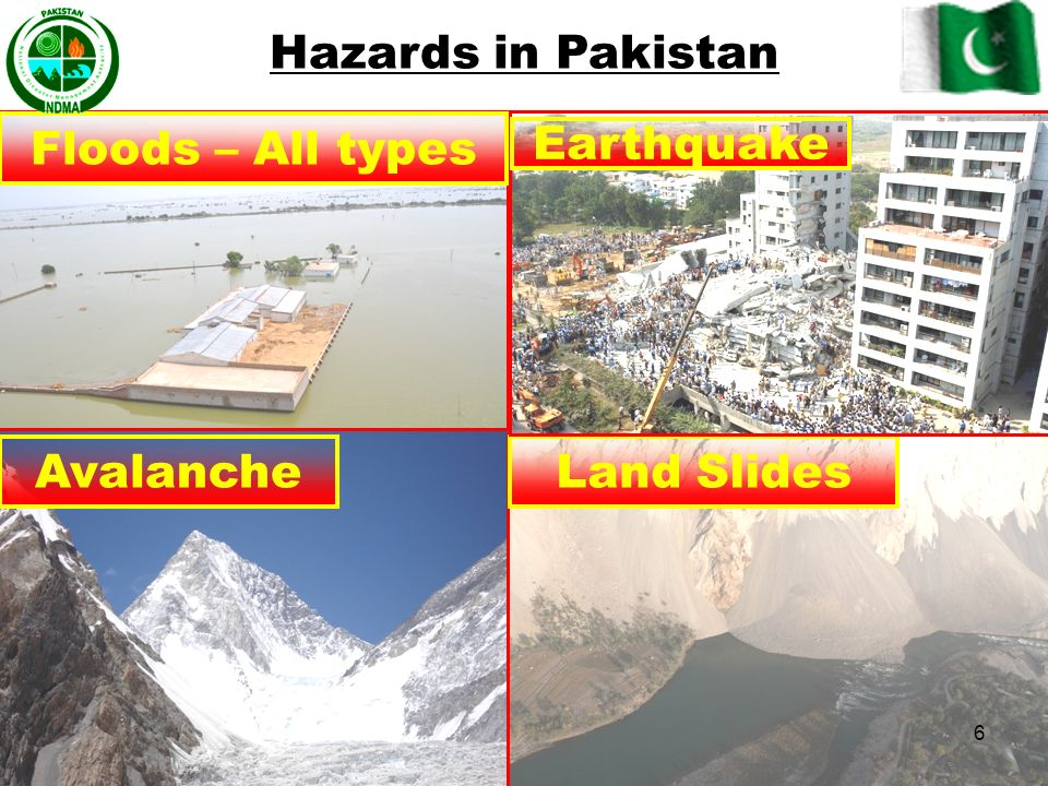 Hazards in Pakistan Floods – All types Earthquake Avalanche