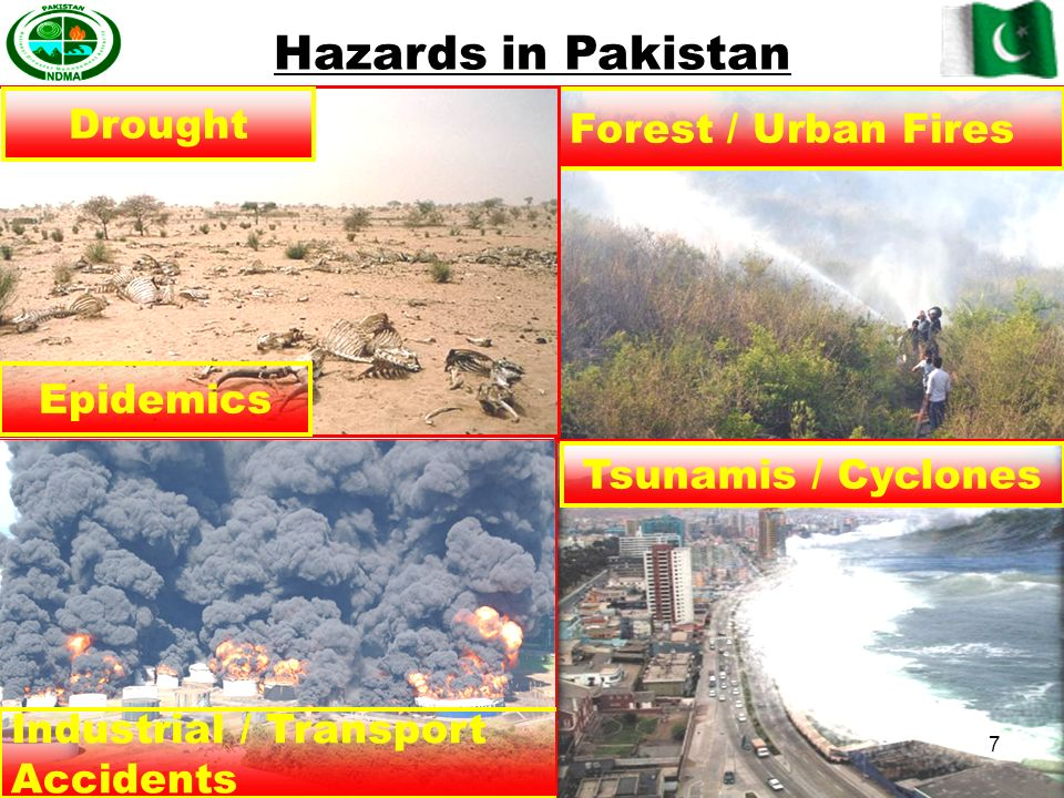 Hazards in Pakistan Drought Forest / Urban Fires Epidemics
