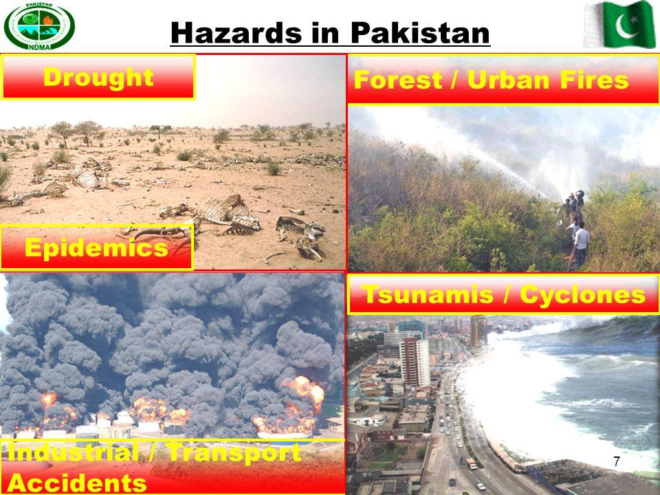 Hazards in Pakistan Drought Forest / Urban Fires Epidemics